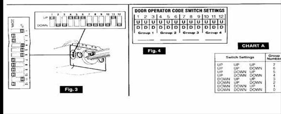 Python Compatible Garage Door Opener Parts Programming